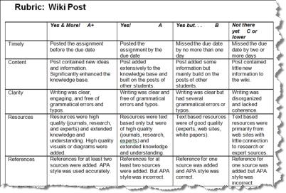 Advertising field essay sample