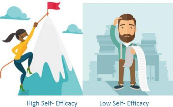High Self-Efficacy